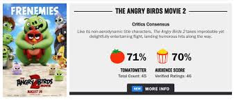 Angry Birds 2 Rotten Tomatoes Rating – /Film