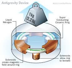 what is antigravity howstuffworks