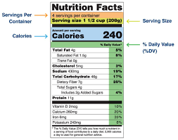 using the nutrition facts label for