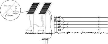 Http Livestockwaterer Com Images Power Fence Manual Pdf