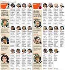 Juventus-Milan 1-0, le pagelle della Gazzetta