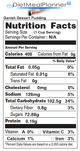 nutrition facts label sweets candy