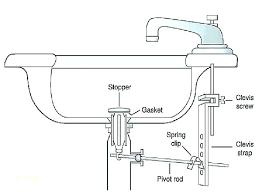 how to remove bathroom sink plug
