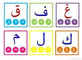 Carte d'alphabet arabe (avec début/milieu /fin) | Arap alfabesi, Harfler, Faaliyetler