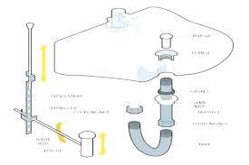 bathroom sinks pomicultura info
