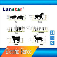 Farm Fence Energizer Buy 2j Long Range Agriculture Farm Solar Electric Fence Energiser On China Suppliers Mobile 138025131