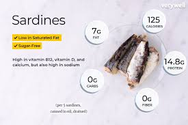 Sardine Nutrition Facts and Health Benefits