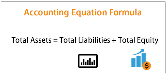 accounting equation overview formula