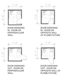 minimum bathroom size serbin studio