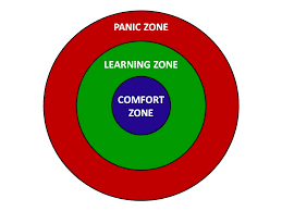 Image result for zone of proximal development