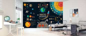Set Of Universe Infographics High Quality Wall Murals With Free Us Delivery Photowall