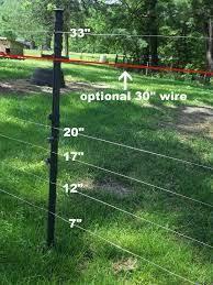 Goat Electric Fence Goat Fence Electric Fence Goats
