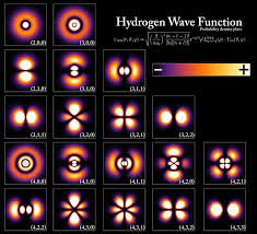 Podría el sistema solar ser un átomo gigante? – Ciencia de Sofá