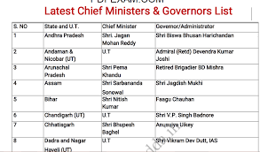 chief ministers and governors pdf 2019