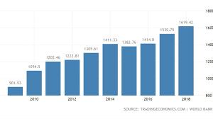 Emerging Markets: Analyzing South Korea ...