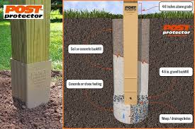 Post Protector In Ground Post Installation Diy Deck Fence Post Installation Covered Pergola