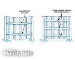 How To Build A Privacy Fence Build A Fence For Privacy Diy Family Handyman