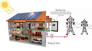 Ưu và nhược điểm của điện năng lượng mặt trời