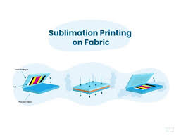 Guide To Dye Sublimation Printing Printing Techniques Coastal Creative