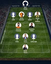 Türkiye Milli Futbol Takımı Sporx İlk11