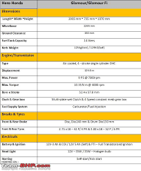 glamour spare parts catalogue pdf