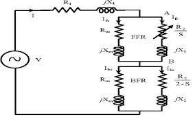 single phase induction motor circuit