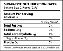 nutrition facts sf glee gum