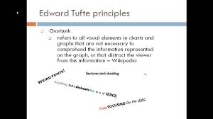 "Edward Tufte Principles"" lecture - YouTube"
