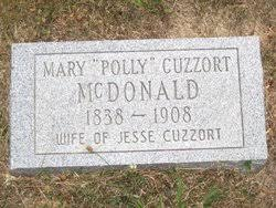 "Mary ""Polly"" McDonald Cuzzort (1838-1908) - Find A Grave Memorial"