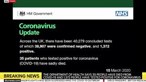 Coronavirus UK update: Symptoms include ...
