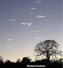 beginners astronomy that bright light
