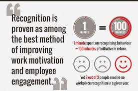 motivational quotes for employee appreciation quotesgram