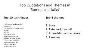 romeo juliet top quotations and themes