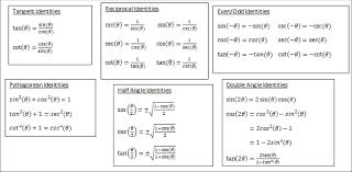 trigonometry calculator trig