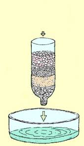 homemade water filters can be effective