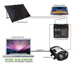 diy portable solar generator graphical