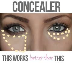 makeup for deep set eyes cat eye makeup
