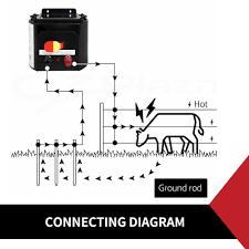 Electric Fence Energizer Circuit Diagram On Fence Charger Diagram Davidinfrance Com