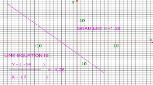 math graph for android apk