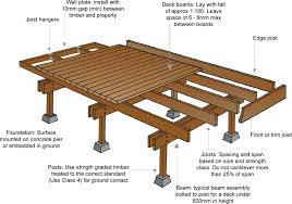yoga deck how to build