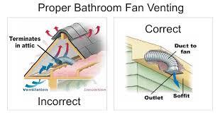 new bathroom fan venting innovative