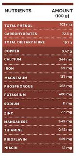 10 surprising health benefits of ragi