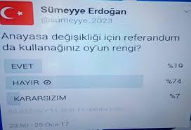 Selçuk Bayraktar su Twitter:
