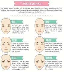 simple steps for the ideal make up look