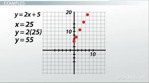 algebraic rule definition concept