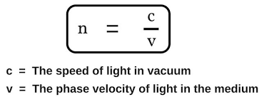 index of refraction definition