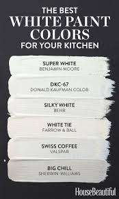 white kitchen paint colors
