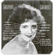 the history of 1920s makeup in film