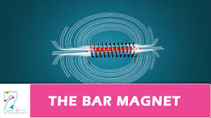 the bar magnet you