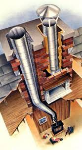 what is chimney relining and is it